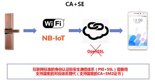 智能锁芯 不忘初心——大唐微电子安全芯片助力智能门锁行业创新发展插图6