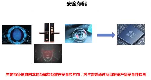 智能锁芯 不忘初心——大唐微电子安全芯片助力智能门锁行业创新发展插图2