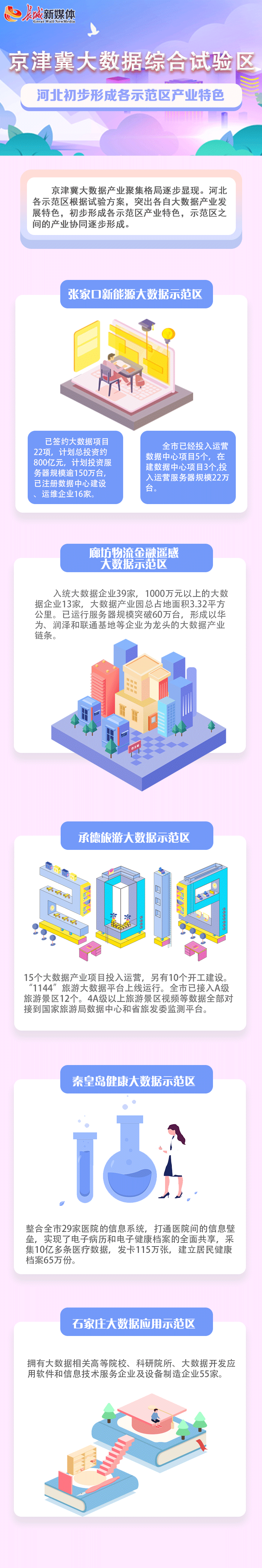 [关注2019国际数博会]京津冀大数据综合试验区建设成效显著