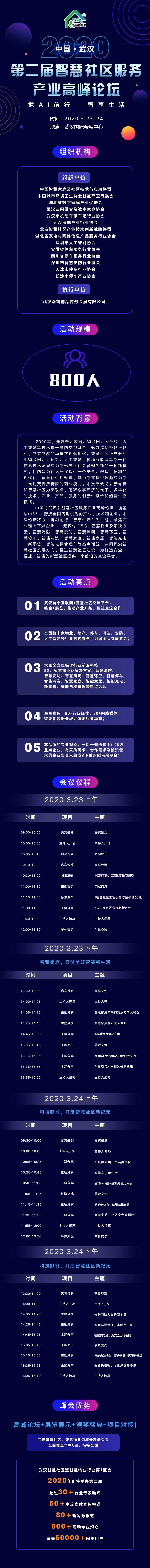 2020中国(武汉)第二届智慧社区服务产业高峰论坛2月23日将在中国武汉开展插图2