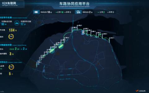 车路协同技术初体验,大唐高鸿助力福州琅岐车联网落地