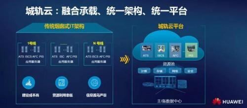 今天起,在深圳地铁体验5G+城轨云!