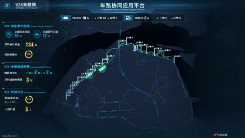 大唐高鸿已准备充分,迎接5G+车联网规模落地