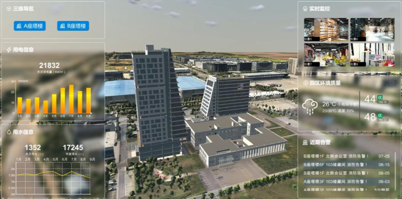 """乘""""新基建""""东风 助力园区生态智能化建设"""